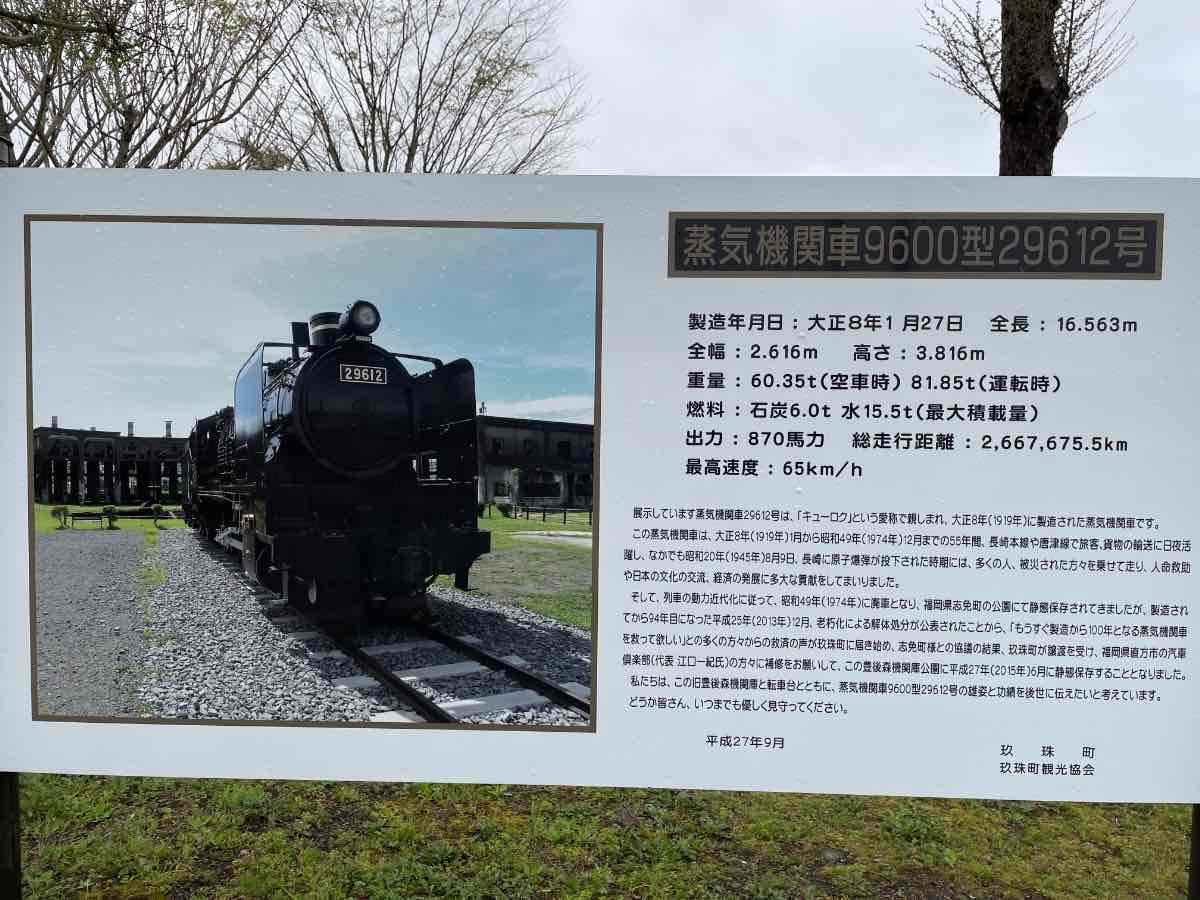 豊後森機関庫 蒸気機関車説明看板