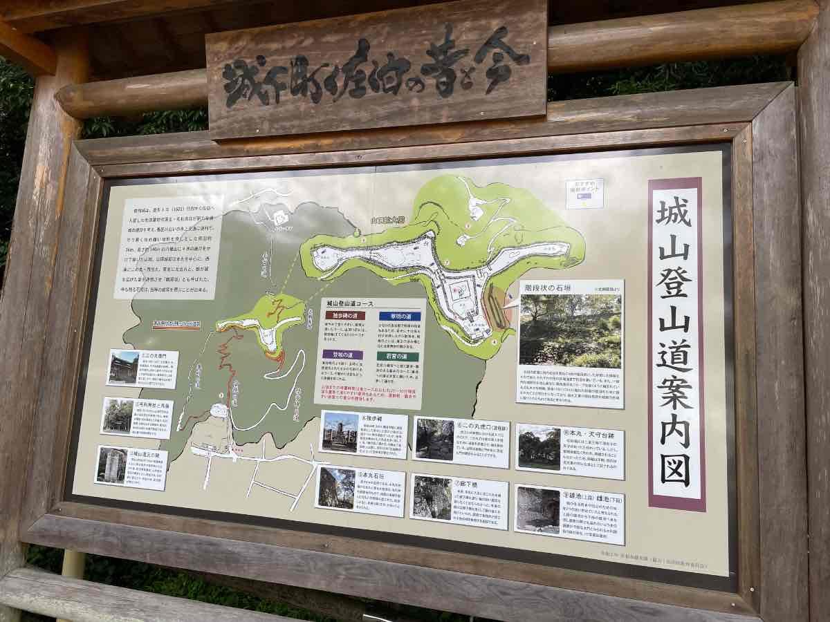 佐伯城跡 ガイドマップ看板